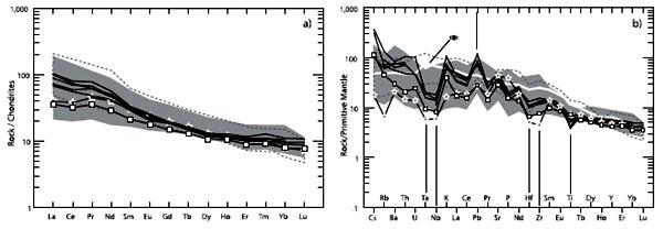 mcc 1 line diagram