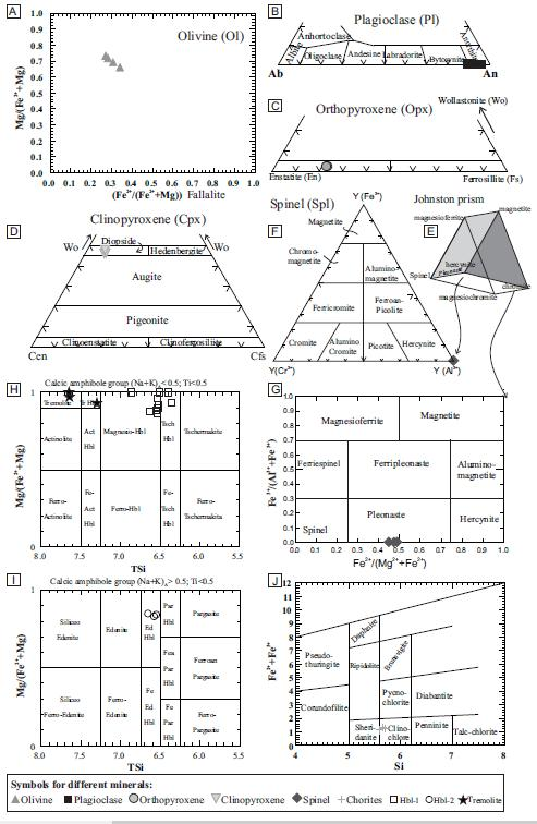spinel classification diagram blank classification diagram