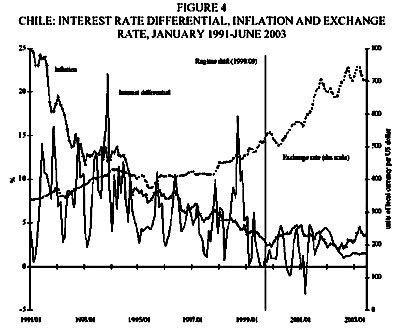 Forex trading interest rate differentials