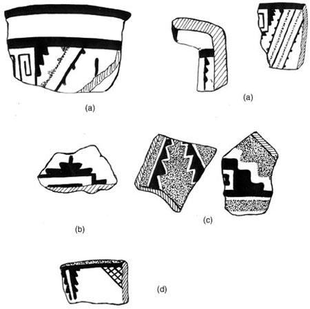 Figura 2  Patrones Decorativos Sitio Loma Los Brujos  Dise  Os De