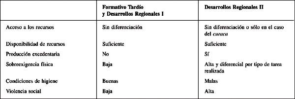 literatura hispanica actual: