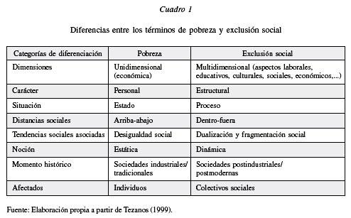 historia de la prostitución sinónimos de aspectos