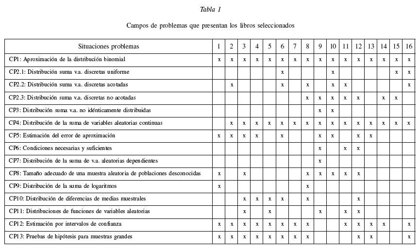 100 simbolos matematicos y su significado image search - Simbolos y su significado ...