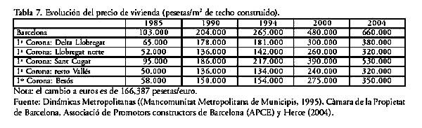 Urbanizaci n precios del suelo y modelo territorial la for Modelo demanda clausula suelo