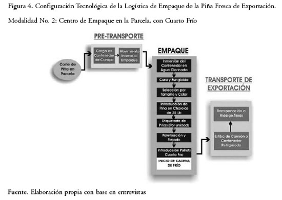 Principales Aportaciones Tecnologicas De Mexico Al Mundo