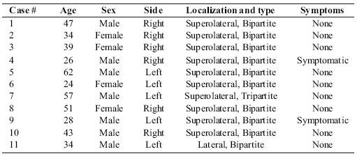 teoria bipartite tripartite relationship