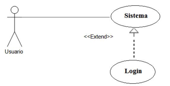 extensi u00f3n del diagrama de secuencias uml  lenguaje de modelado unificado  para el modelado