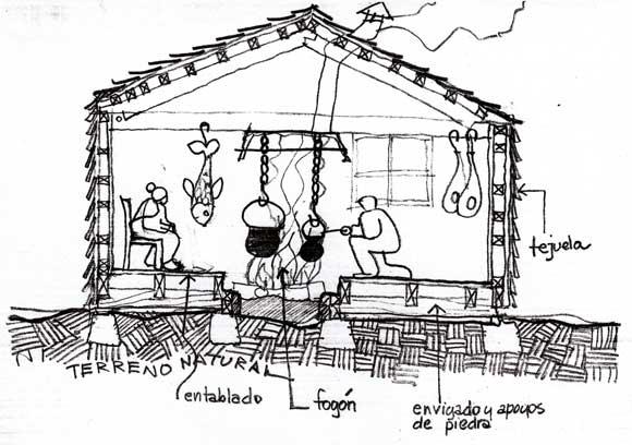 la cocina chilota el genuino lugar de encuentro de una comunidad borde marina
