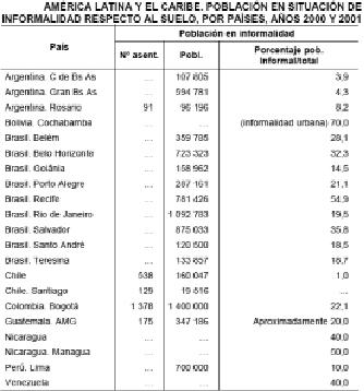Resultado De Examen De Ascenso De Profesores De Bolivia 2013 | Auto