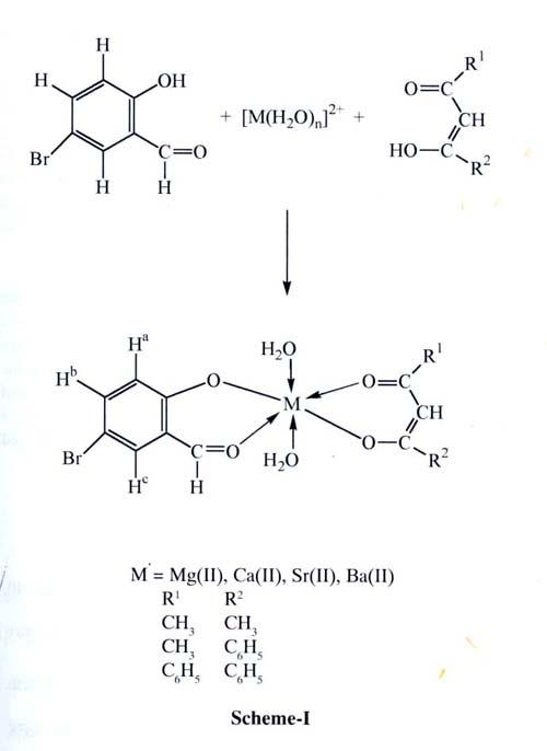 Phen Ligand