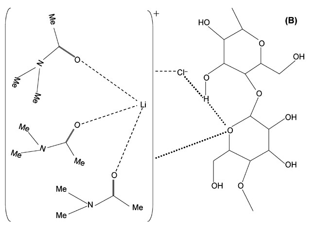 licl lewis structure