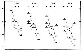 molecular orbital calculations of hydrogen bonding in