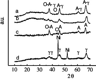 an investigation on the presence of nial2o4 in a stable ni