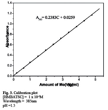 diazepam iv stability data of reagents