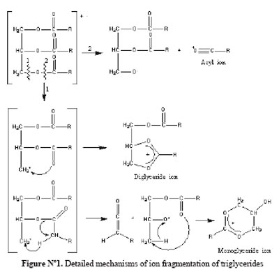 extraction of trimyristin Separation of a carboxylic acid, a phenol, and a neutral substance 946 words | 4 pages objective: the objective of this experiment is to use acid-base extraction techniques to separate a mixture of organic compounds based on acidity and/or basicity.