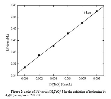 investigation 13 solute concentration of poatos Osmosis is the chemical process of diffusion, involving the transfer of solvent with a lower concentration of a certain solute through a semipermeable membrane, and into the area containing a higher concentration of that solute.