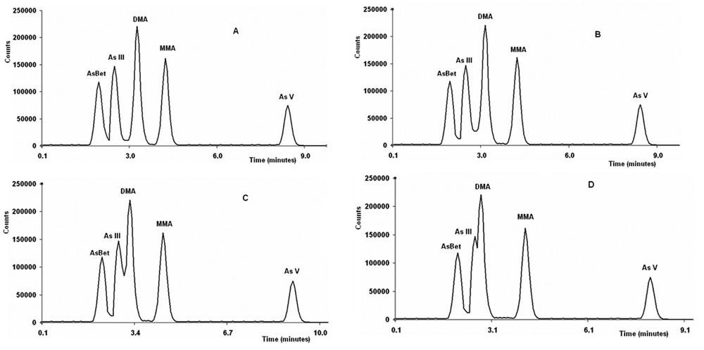 ph levels differences between normal urine Definition a urine ph test measures the level of acid in urine  normal value  ranges may vary slightly among different laboratories some labs.