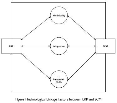 Lewis Structure P4 P4  the technological factorsP4 Lewis Dot Structure