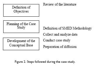 Dissertation Writing Nyc Lopate