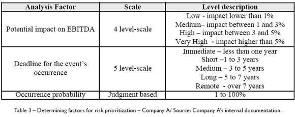 Organizational Risk Management A Case Study in Companies that – Contingency Plan Examples