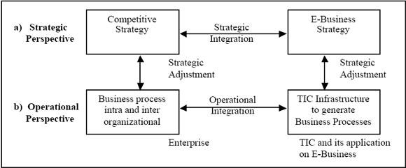 Ibm global diversity strategy