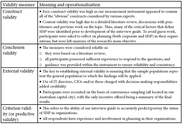 structured interview in research pdf