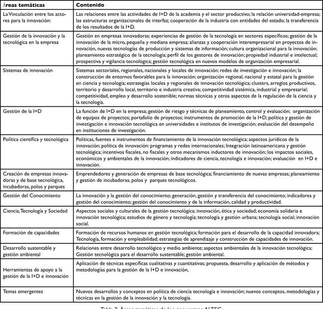 innovacion tecnica para el desarrollo sustentable pdf