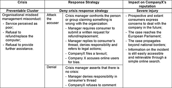communication strategy response to a Here are some sample questions about communication with examples of answers to help you prepare for an interview the balance how to answer interview questions about communication menu search go go personal finance budgeting retirement and providing a well thought out response to.