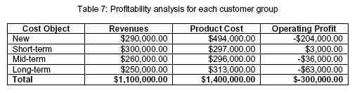 Cost Of Servicing A Car Bmw Oakland