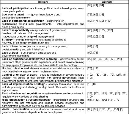 local government administration in zambia pdf free