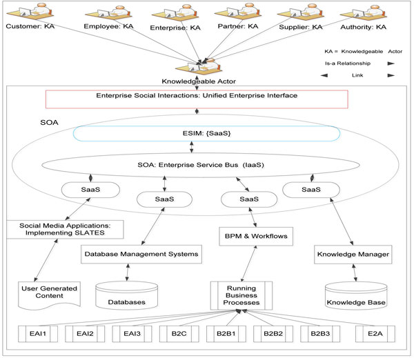 websphere integration developer tutorial pdf