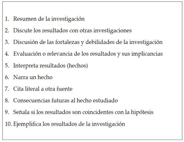 las conclusiones de los artÍculos de investigaciÓn en historia