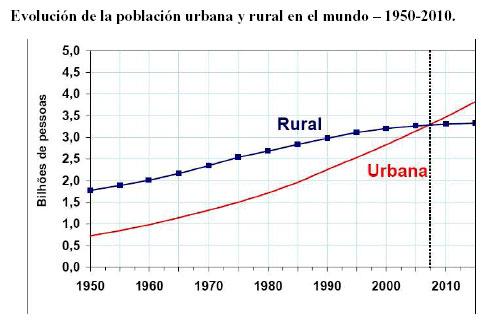 Polis (Santiago) - Otra verdad inconveniente: la nueva geografía ...