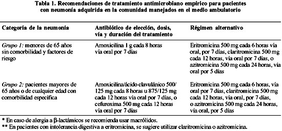 price of clomid in