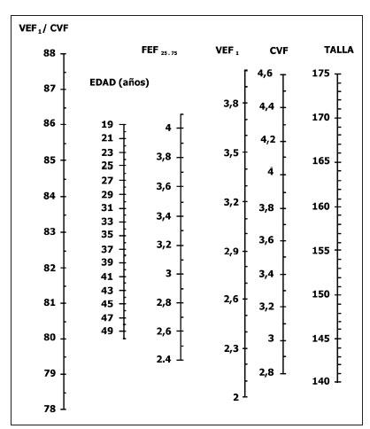 Numerical methods pdf notes on statistics