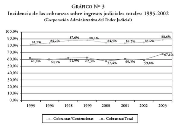 Cual Es La Funcion De Los Tribunales De Justicia En Chile