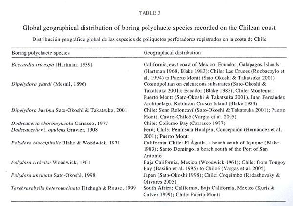 economic importance of molluscs pdf