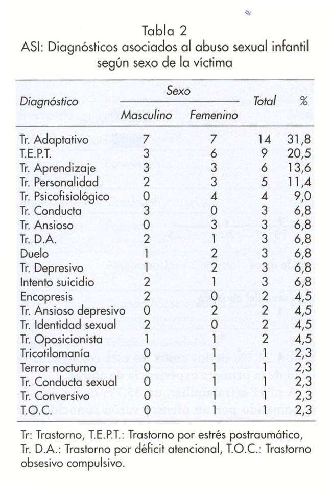 sexo grupo sexo sozinha