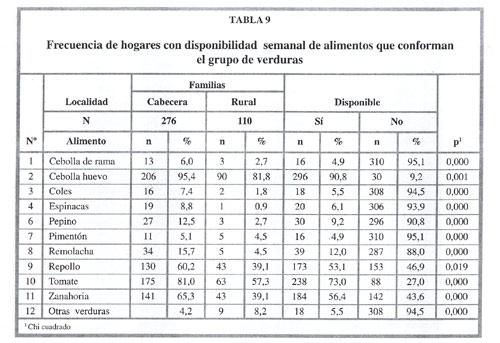 Tabla nutricional de alimentos related keywords tabla nutricional de alimentos long tail - Valor nutricional de los alimentos tabla ...