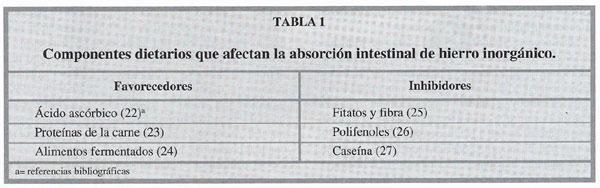 productos para eliminar el acido urico valori bassi di acido urico nel sangue plantas para bajar los niveles de acido urico
