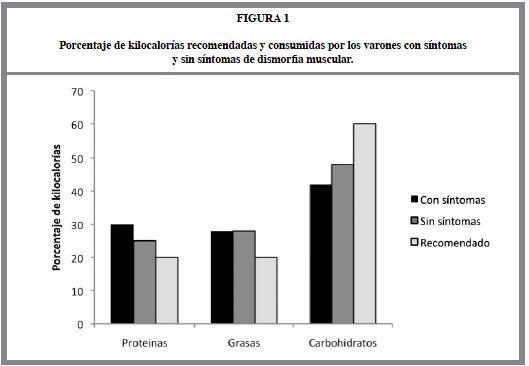 esteroides anabolicos y sexualidad