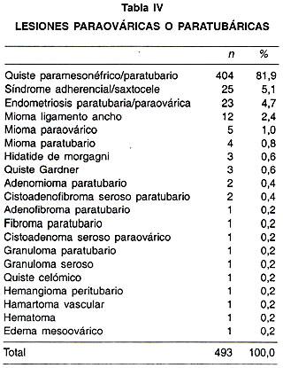 masa anexial ginecologia pdf free