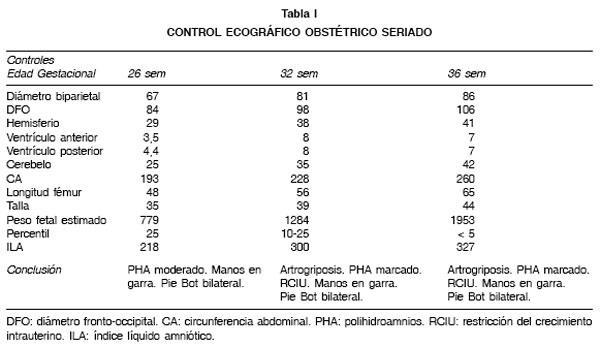 Precio de pastillas misoprostol