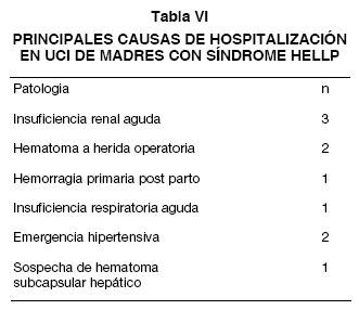 PDF DEL FISIOPATOLOGIA DE SINDROME HELLP
