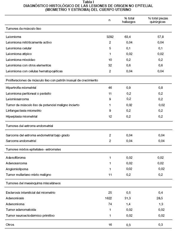 kaplan obstetrics and gynecology pdf 2016