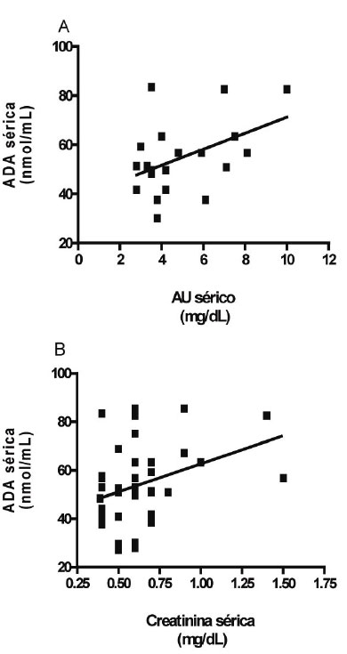 te de manzanilla para la gota nivel normal de acido urico en la sangre sintomas del acido urico en el cuerpo humano