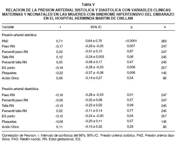 niveles normales de acido urico en el organismo humano jugos para contrarrestar el acido urico alimentos prohibidos para pacientes con acido urico