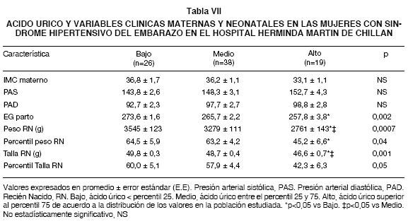 acido urico remedios para calculos renales de acido urico alpiste para bajar el acido urico