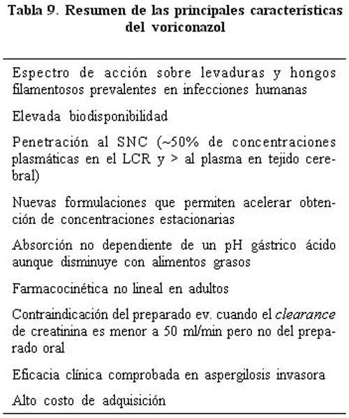 Levofloxacin 500 Mg Para Que Sirve