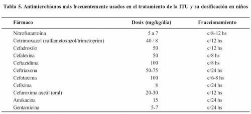ciprofloxacino 500 mg para infeccion urinaria